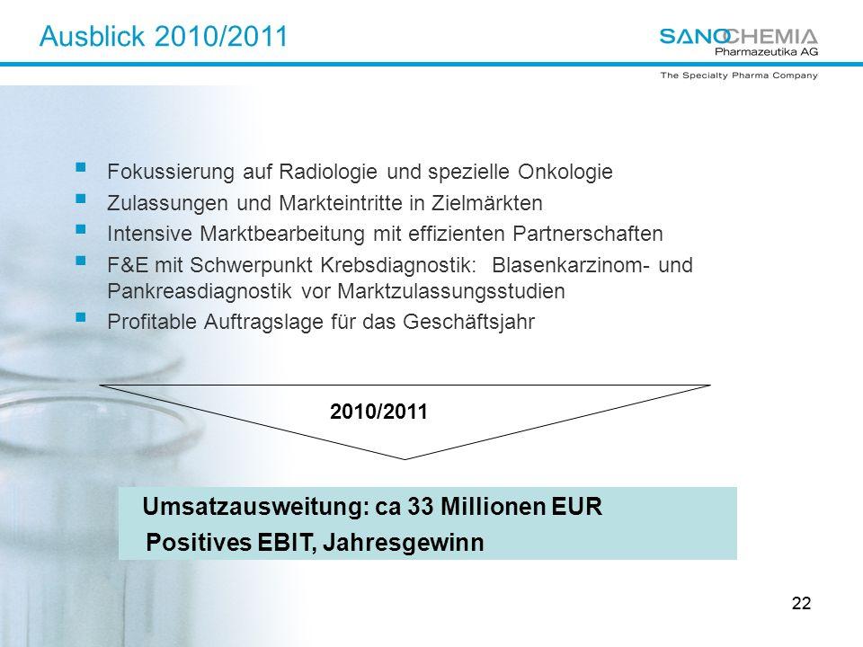22 Fokussierung auf Radiologie und spezielle Onkologie Zulassungen und Markteintritte in Zielmärkten Intensive Marktbearbeitung mit effizienten Partnerschaften F&E mit Schwerpunkt Krebsdiagnostik: Blasenkarzinom- und Pankreasdiagnostik vor Marktzulassungsstudien Profitable Auftragslage für das Geschäftsjahr 2010/2011 Umsatzausweitung: ca 33 Millionen EUR Positives EBIT, Jahresgewinn Ausblick 2010/2011