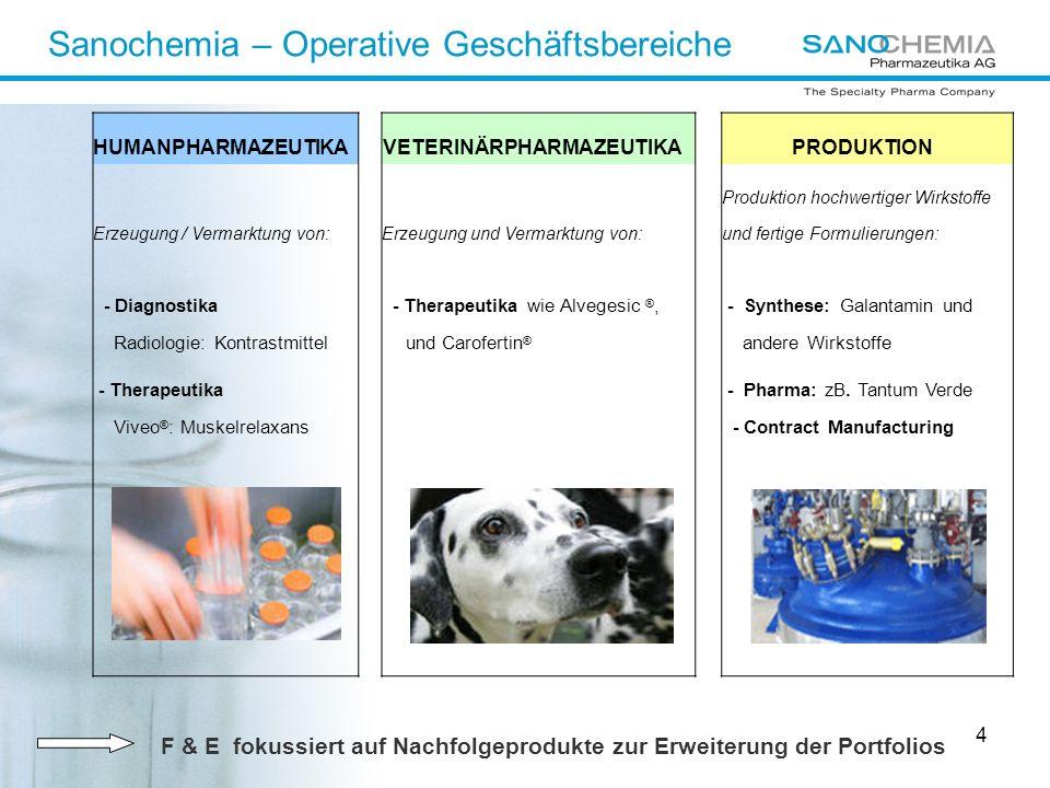 25 SANOCHEMIA Sanochemia Zentrale Wien: 1090 Wien, Boltzmanngasse 11 Tel.: + 43 / 1 / 319 14 56 – 0 www.sanochemia.at Wir danken für Ihre Aufmerksamkeit.