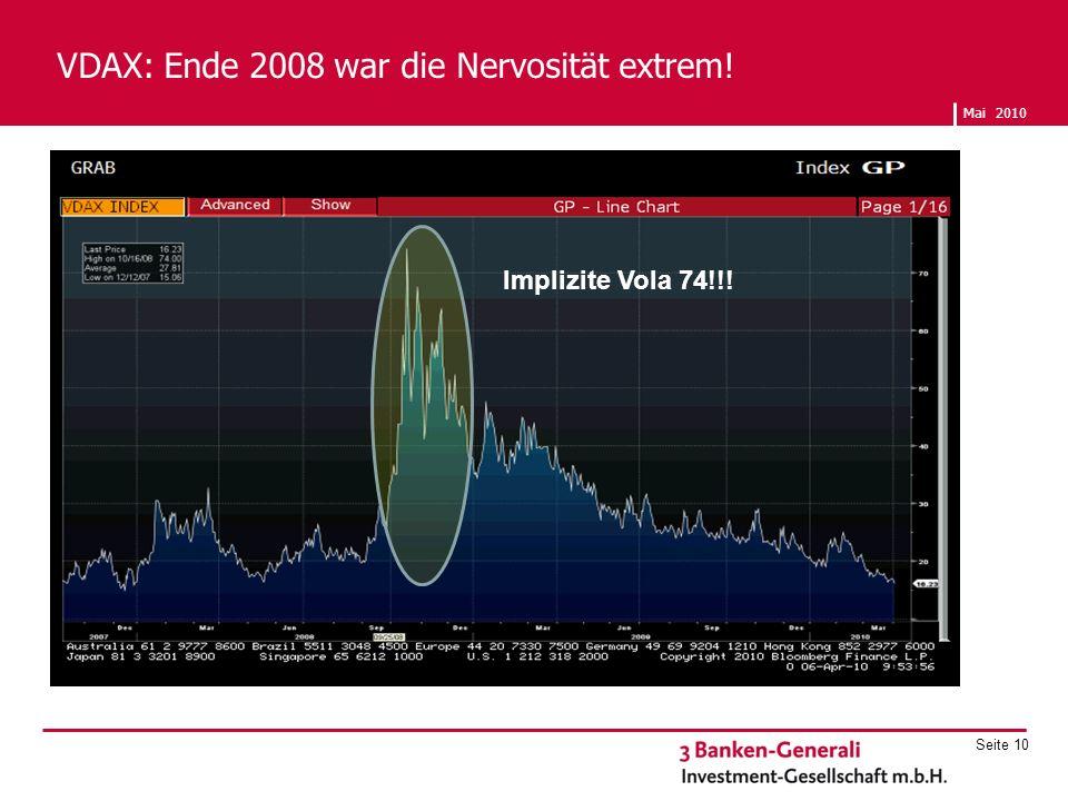 Mai 2010 Seite 10 VDAX: Ende 2008 war die Nervosität extrem! Implizite Vola 74!!!