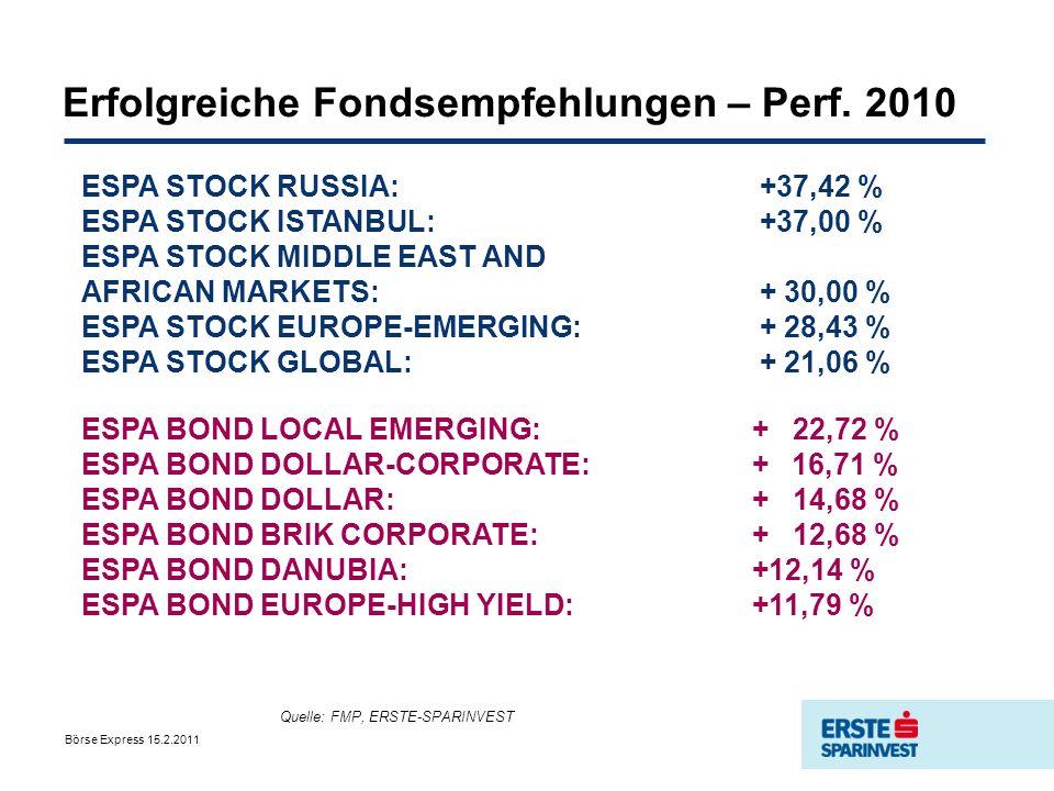 Börse Express 15.2.2011 Erfolgreiche Fondsempfehlungen – Perf. 2010 ESPA STOCK RUSSIA: +37,42 % ESPA STOCK ISTANBUL: +37,00 % ESPA STOCK MIDDLE EAST A