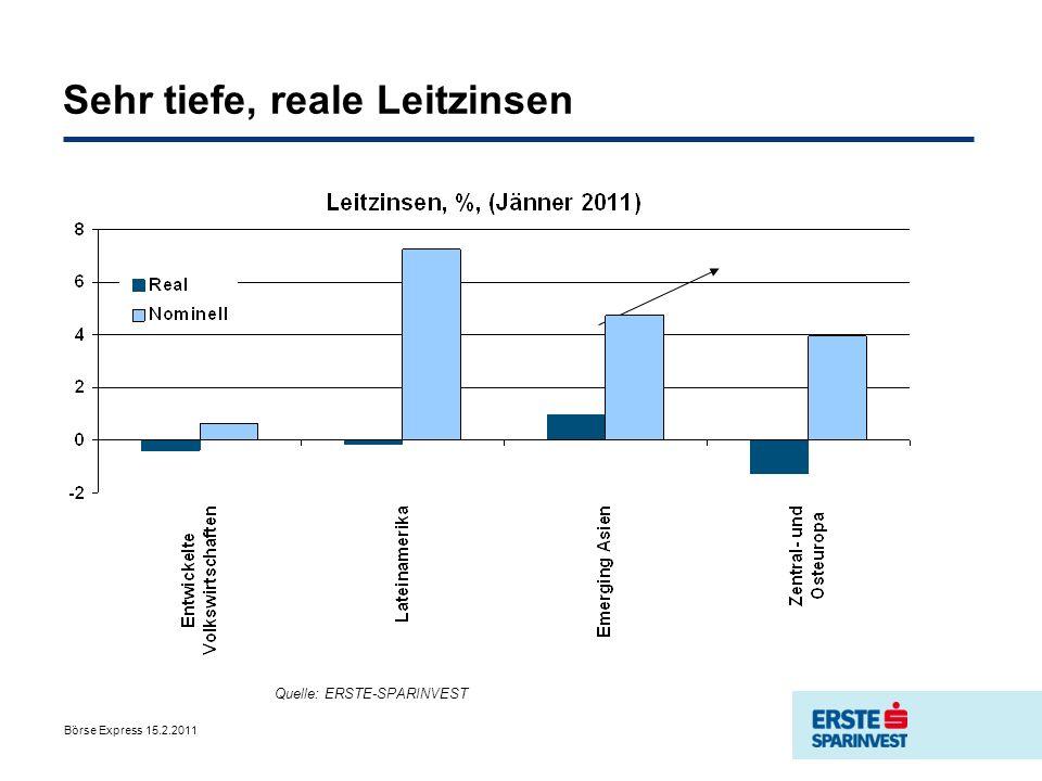 Börse Express 15.2.2011 Sehr tiefe, reale Leitzinsen Quelle: ERSTE-SPARINVEST