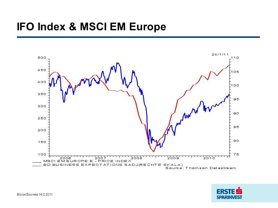 Börse Express 15.2.2011 IFO Index & MSCI EM Europe