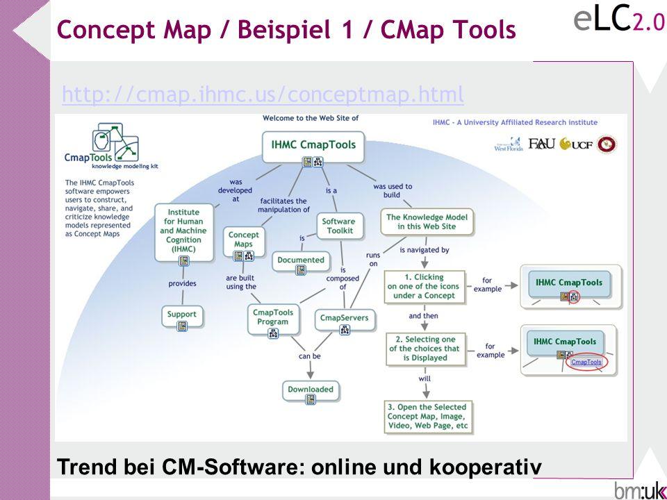 Concept Map / Beispiel 1 / CMap Tools http://cmap.ihmc.us/conceptmap.html Trend bei CM-Software: online und kooperativ