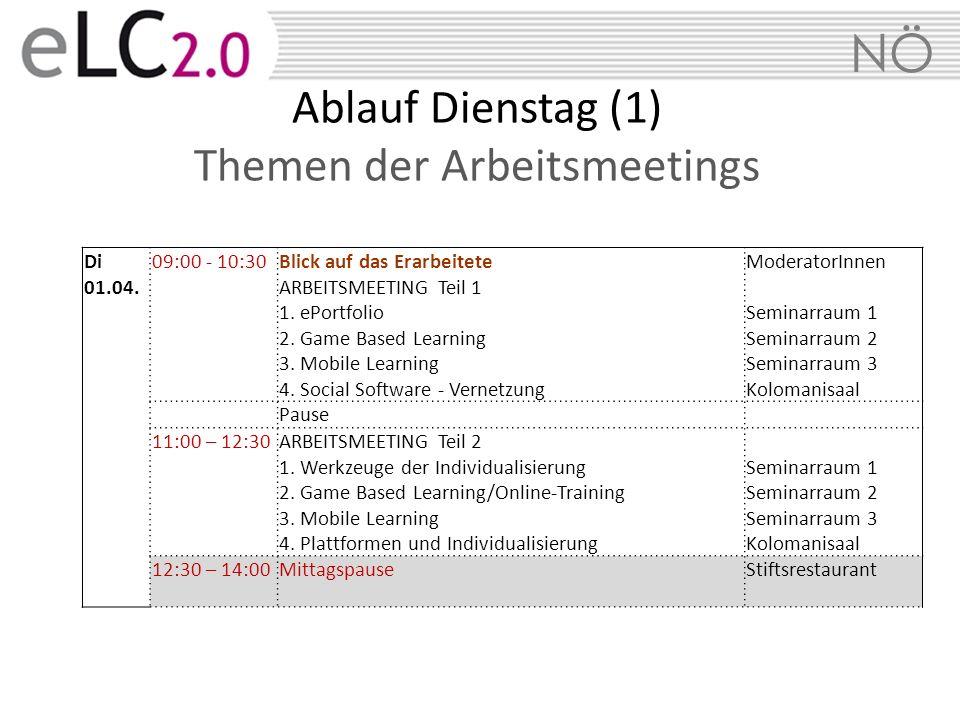 NÖ Ablauf Dienstag (1) Themen der Arbeitsmeetings Di 01.04. 09:00 - 10:30Blick auf das Erarbeitete ARBEITSMEETING Teil 1 1. ePortfolio 2. Game Based L