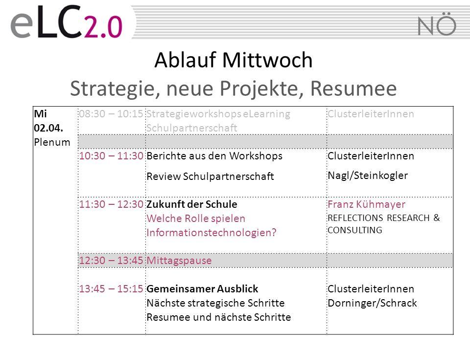 NÖ Ablauf Mittwoch Strategie, neue Projekte, Resumee Mi 02.04. Plenum 08:30 – 10:15Strategieworkshops eLearning Schulpartnerschaft ClusterleiterInnen