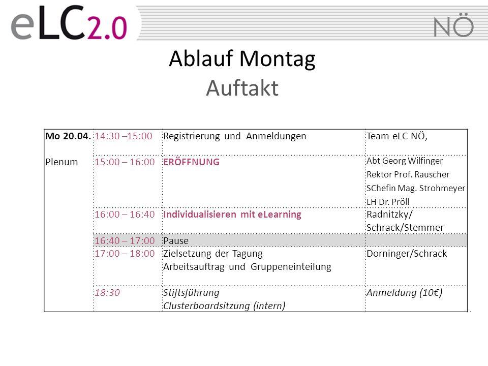 NÖ Ablauf Mittwoch Strategie, neue Projekte, Resumee Mi 02.04.