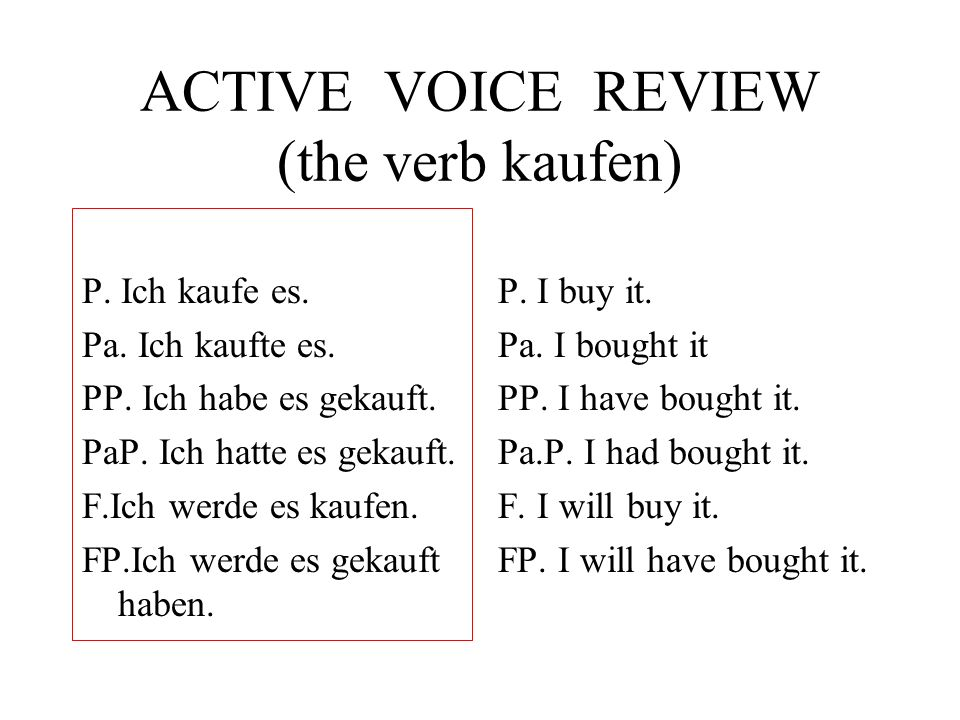 PASSIVE VOICE ENGLISH What differences can you describe between: Active Voice: I bought it.