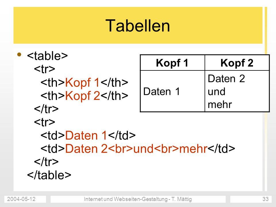 2004-05-12Internet und Webseiten-Gestaltung - T. Mättig33 Tabellen Kopf 1 Kopf 2 Daten 1 Daten 2 und mehr Kopf 1Kopf 2 Daten 1 Daten 2 und mehr