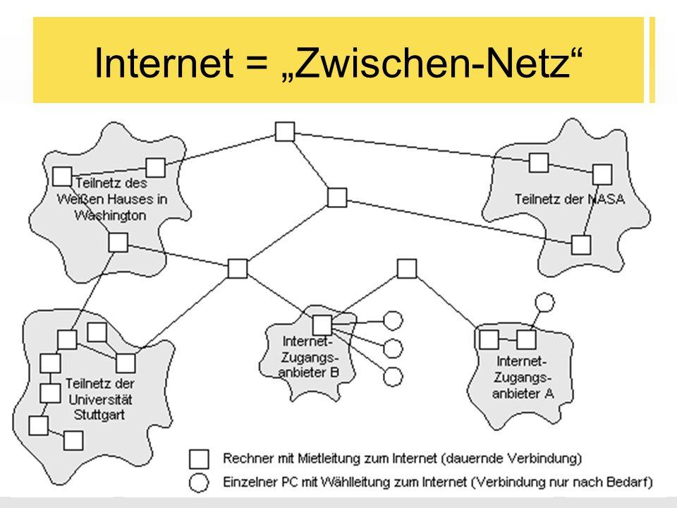 2005-03-24Internet und Webseiten-Gestaltung - T. Mättig7 Internet = Zwischen-Netz
