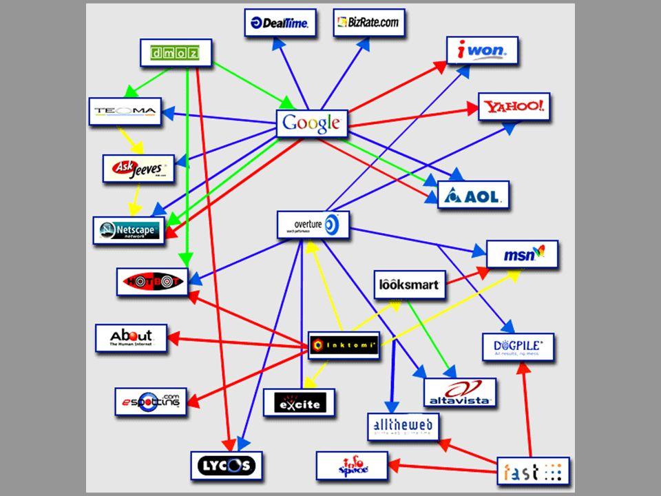 2004-05-19Internet und Webseiten-Gestaltung - T. Mättig13