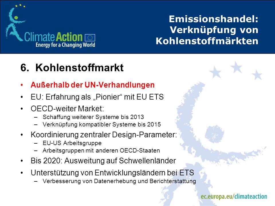 Emissionshandel: Verknüpfung von Kohlenstoffmärkten 6. Kohlenstoffmarkt Außerhalb der UN-Verhandlungen EU: Erfahrung als Pionier mit EU ETS OECD-weite