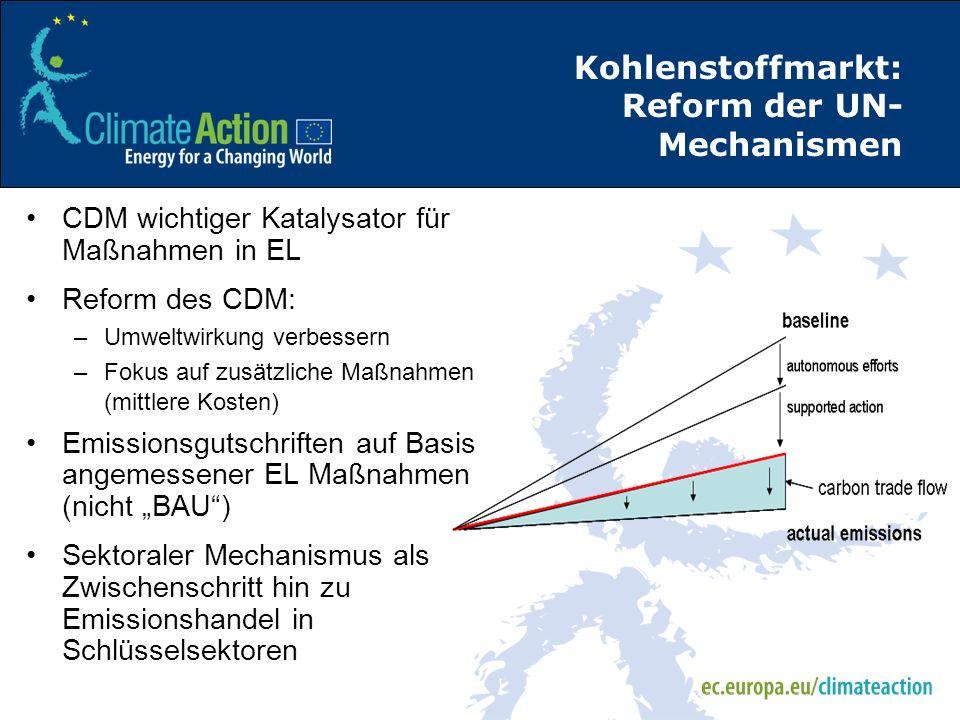Kohlenstoffmarkt: Reform der UN- Mechanismen CDM wichtiger Katalysator für Maßnahmen in EL Reform des CDM: –Umweltwirkung verbessern –Fokus auf zusätz