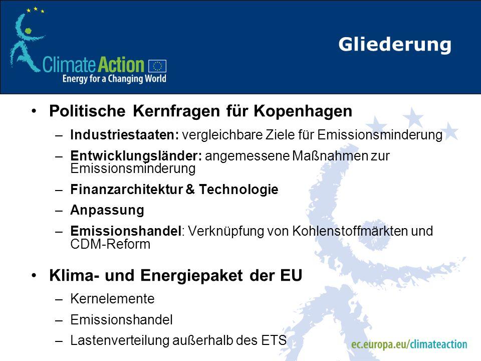 Gliederung Politische Kernfragen für Kopenhagen –Industriestaaten: vergleichbare Ziele für Emissionsminderung –Entwicklungsländer: angemessene Maßnahm