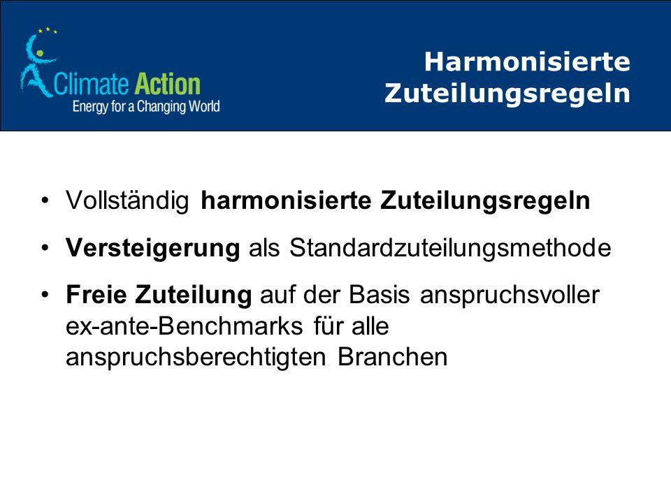 Harmonisierte Zuteilungsregeln Vollständig harmonisierte Zuteilungsregeln Versteigerung als Standardzuteilungsmethode Freie Zuteilung auf der Basis an