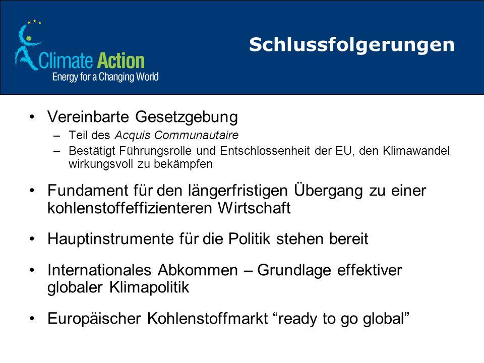 Schlussfolgerungen Vereinbarte Gesetzgebung –Teil des Acquis Communautaire –Bestätigt Führungsrolle und Entschlossenheit der EU, den Klimawandel wirku