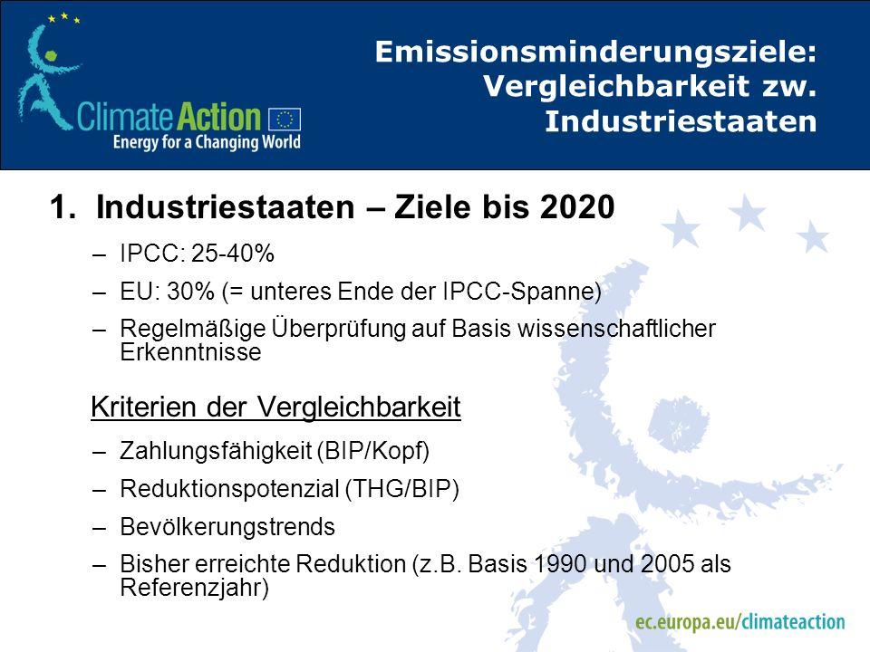 Emissionsminderungsziele: Vergleichbarkeit zw. Industriestaaten 1. Industriestaaten – Ziele bis 2020 –IPCC: 25-40% –EU: 30% (= unteres Ende der IPCC-S