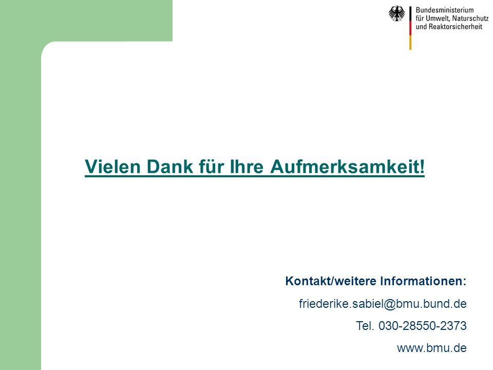 Vielen Dank für Ihre Aufmerksamkeit! Kontakt/weitere Informationen: friederike.sabiel@bmu.bund.de Tel. 030-28550-2373 www.bmu.de