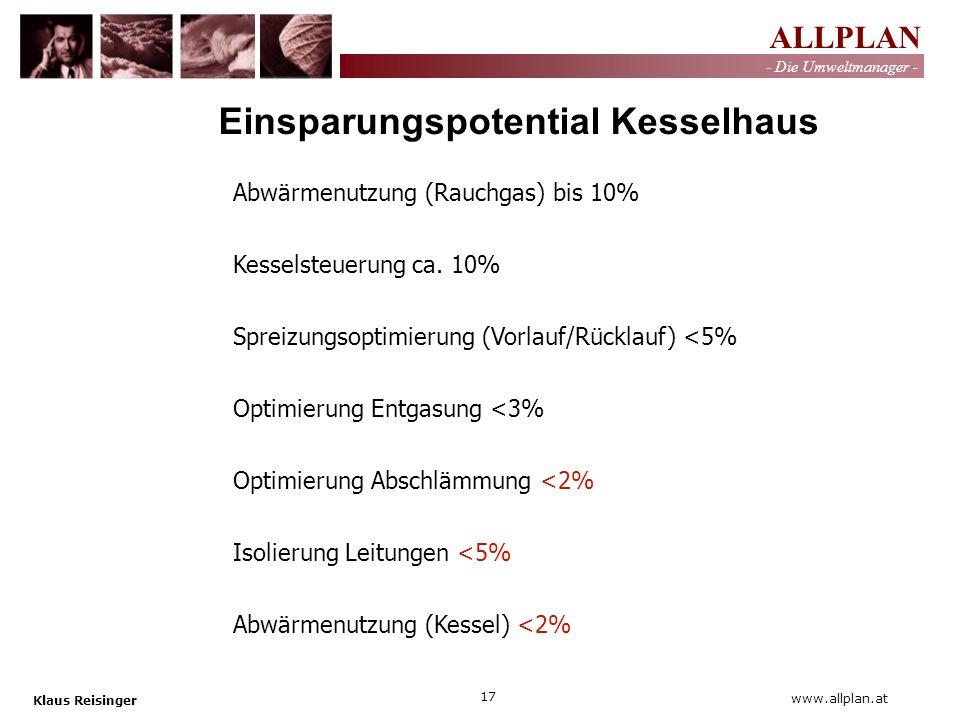 ALLPLAN - Die Umweltmanager - Klaus Reisinger 17 www.allplan.at Abwärmenutzung (Rauchgas) bis 10% Kesselsteuerung ca. 10% Spreizungsoptimierung (Vorla