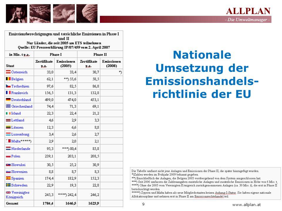 ALLPLAN - Die Umweltmanager - Klaus Reisinger 9 www.allplan.at Nationale Umsetzung der Emissionshandels- richtlinie der EU