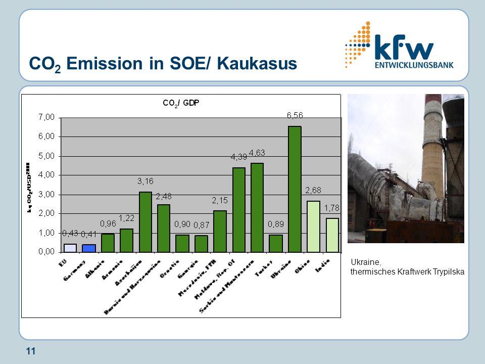 11 CO 2 Emission in SOE/ Kaukasus Ukraine, thermisches Kraftwerk Trypilska
