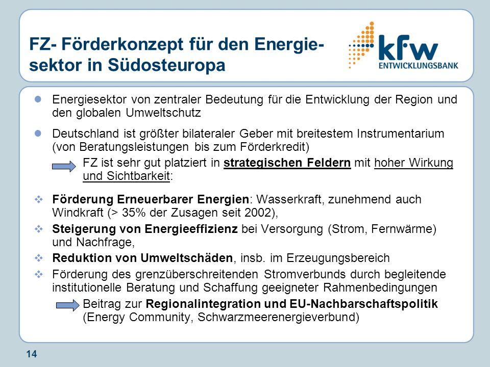 14 FZ- Förderkonzept für den Energie- sektor in Südosteuropa Energiesektor von zentraler Bedeutung für die Entwicklung der Region und den globalen Umw