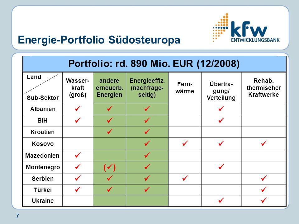 7 Energie-Portfolio Südosteuropa Land Sub-Sektor Wasser- kraft (groß) andere erneuerb. Energien Energieeffiz. (nachfrage- seitig) Fern- wärme Übertra-