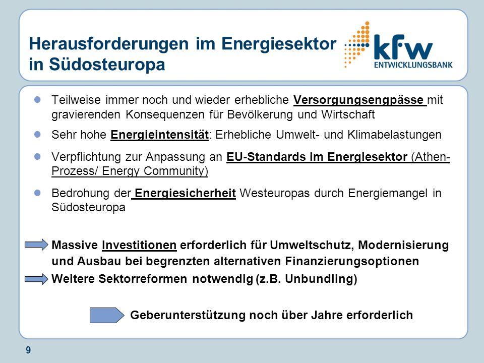 9 Herausforderungen im Energiesektor in Südosteuropa Teilweise immer noch und wieder erhebliche Versorgungsengpässe mit gravierenden Konsequenzen für