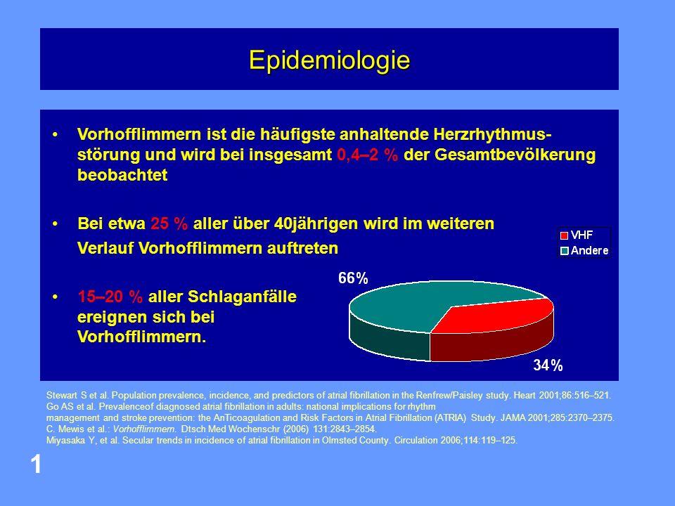 Tolle Epidemiologe Ideen - Anatomie und Physiologie des ...