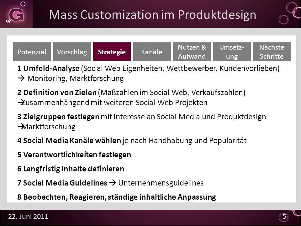22. Juni 2011 5 1 Umfeld-Analyse (Social Web Eigenheiten, Wettbewerber, Kundenvorlieben) Monitoring, Marktforschung 2 Definition von Zielen (Maßzahlen