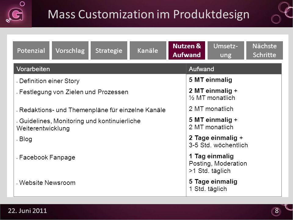 22. Juni 2011 8 PotenzialVorschlagStrategieKanäle Nutzen & Aufwand Umsetz- ung Nächste Schritte Mass Customization im Produktdesign VorarbeitenAufwand