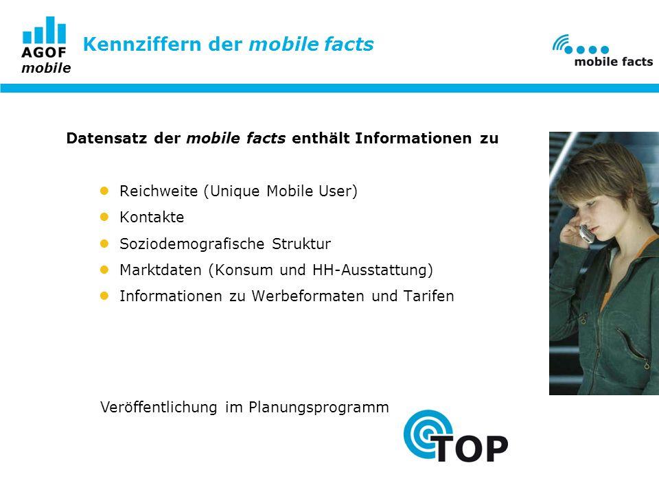 mobile Kennziffern der mobile facts Datensatz der mobile facts enthält Informationen zu Reichweite (Unique Mobile User) Kontakte Soziodemografische St