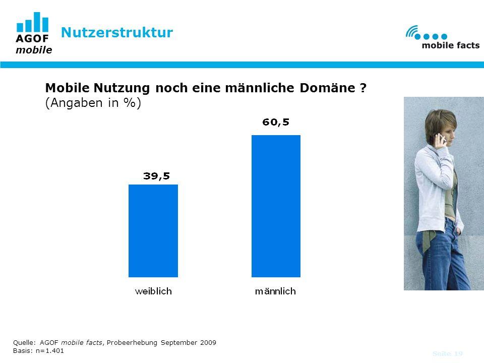 mobile Seite 19 Nutzerstruktur Mobile Nutzung noch eine männliche Domäne ? (Angaben in %) Quelle: AGOF mobile facts, Probeerhebung September 2009 Basi
