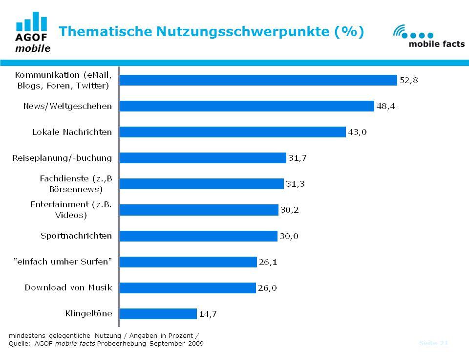 mobile Seite 21 Thematische Nutzungsschwerpunkte (%) mindestens gelegentliche Nutzung / Angaben in Prozent / Quelle: AGOF mobile facts Probeerhebung S