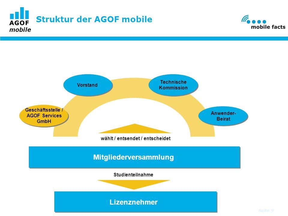 mobile Seite 9 Struktur der AGOF mobile Mitgliederversammlung Geschäftsstelle / AGOF Services GmbH Vorstand Anwender- Beirat Technische Kommission Liz