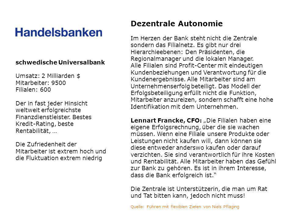 schwedische Universalbank Umsatz: 2 Milliarden $ Mitarbeiter: 9500 Filialen: 600 Der in fast jeder Hinsicht weltweit erfolgreichste Finanzdienstleister.