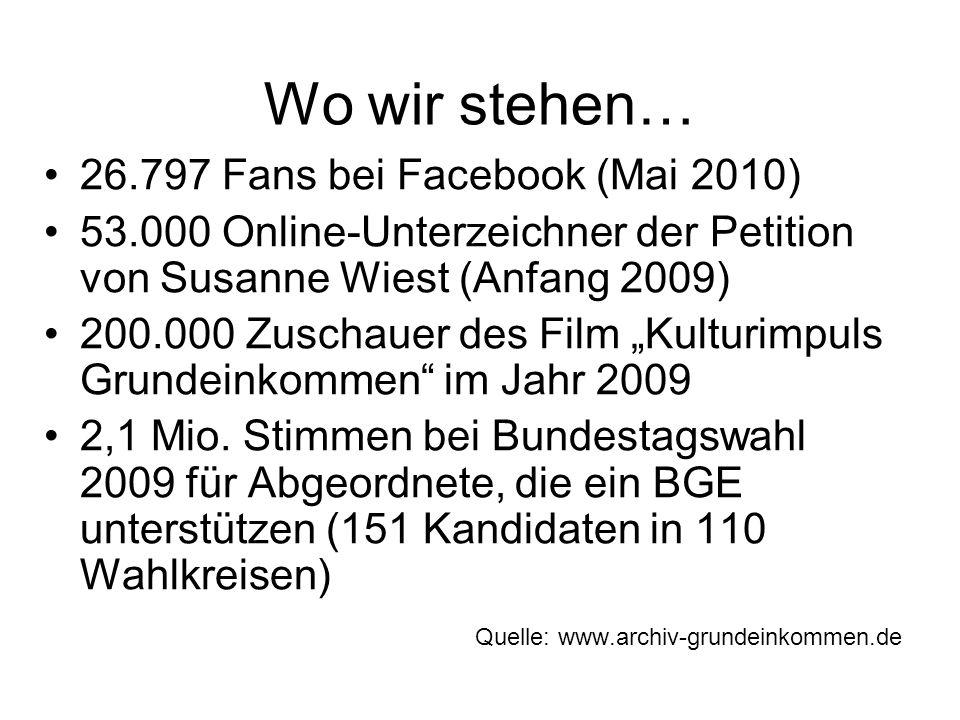 Wo wir stehen… 26.797 Fans bei Facebook (Mai 2010) 53.000 Online-Unterzeichner der Petition von Susanne Wiest (Anfang 2009) 200.000 Zuschauer des Film