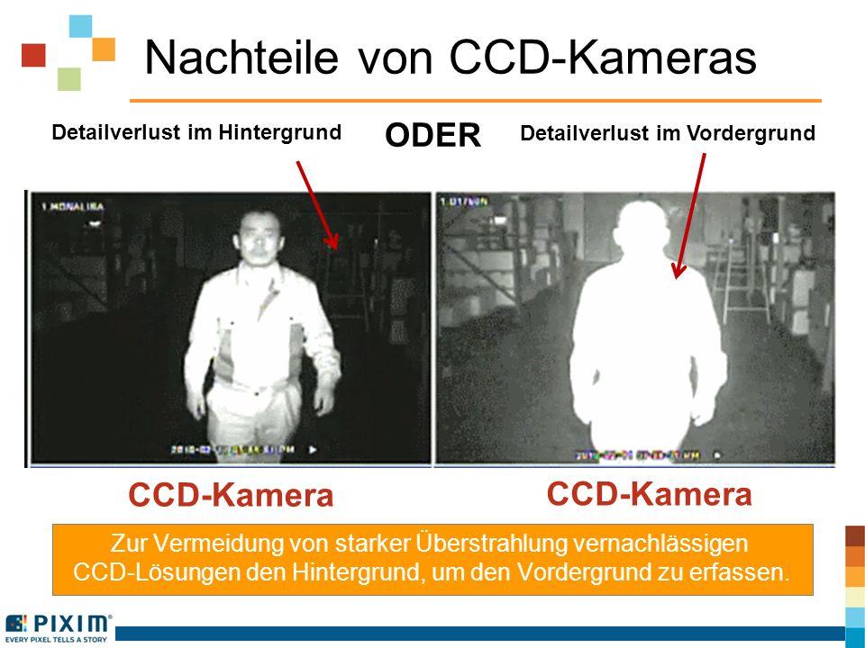 Nachteile von CCD-Kameras Zur Vermeidung von starker Überstrahlung vernachlässigen CCD-Lösungen den Hintergrund, um den Vordergrund zu erfassen.
