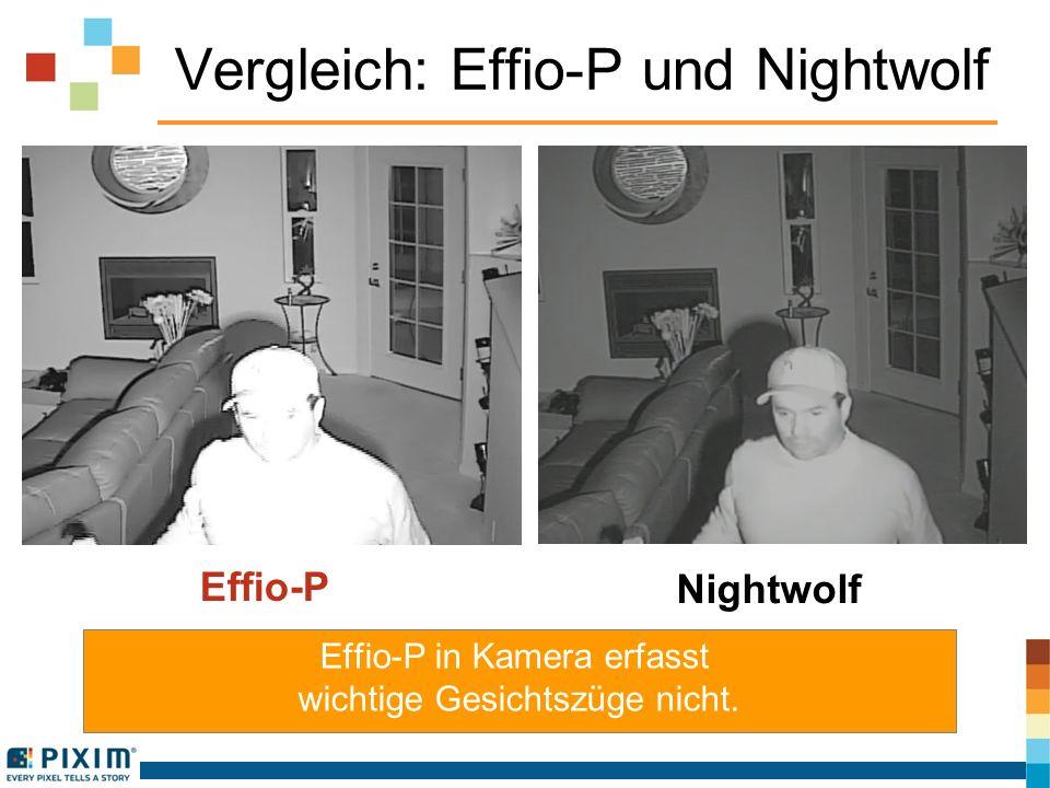 Vergleich: Effio-P und Nightwolf Effio-P in Kamera erfasst wichtige Gesichtszüge nicht.