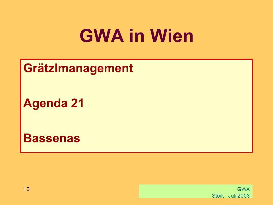 GWA Stoik, Juli 2003 12 GWA in Wien Grätzlmanagement Agenda 21 Bassenas