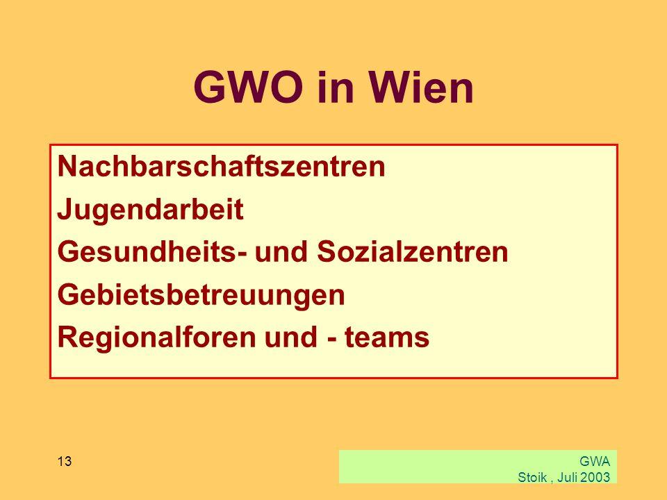 GWA Stoik, Juli 2003 13 GWO in Wien Nachbarschaftszentren Jugendarbeit Gesundheits- und Sozialzentren Gebietsbetreuungen Regionalforen und - teams
