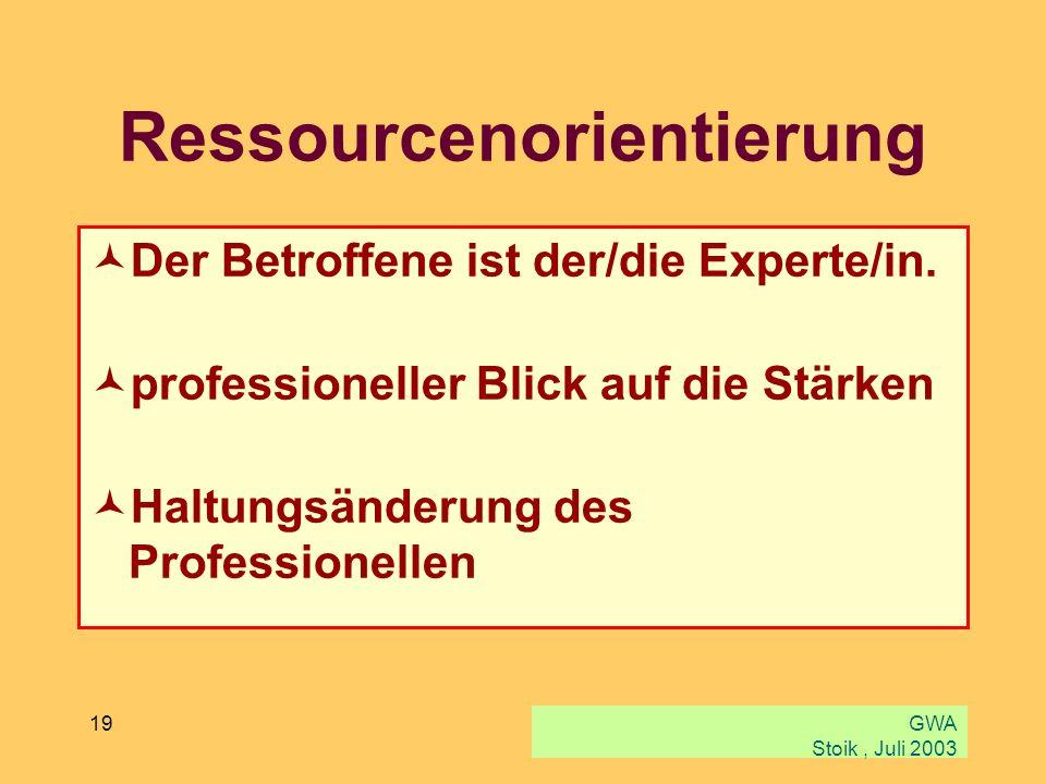 GWA Stoik, Juli 2003 19 Ressourcenorientierung Der Betroffene ist der/die Experte/in. professioneller Blick auf die Stärken Haltungsänderung des Profe