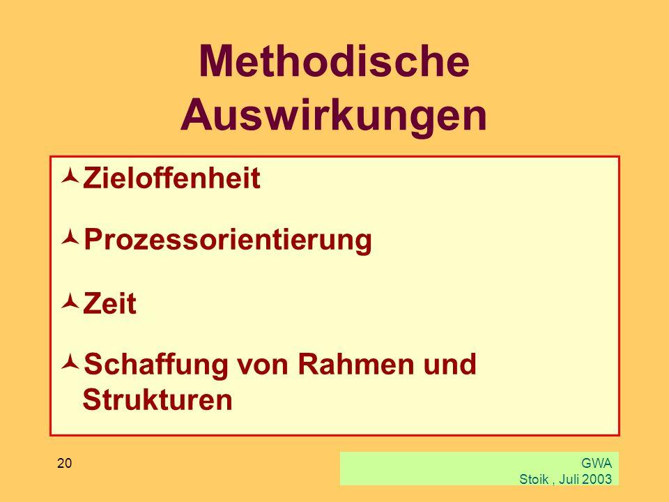 GWA Stoik, Juli 2003 20 Methodische Auswirkungen Zieloffenheit Prozessorientierung Zeit Schaffung von Rahmen und Strukturen