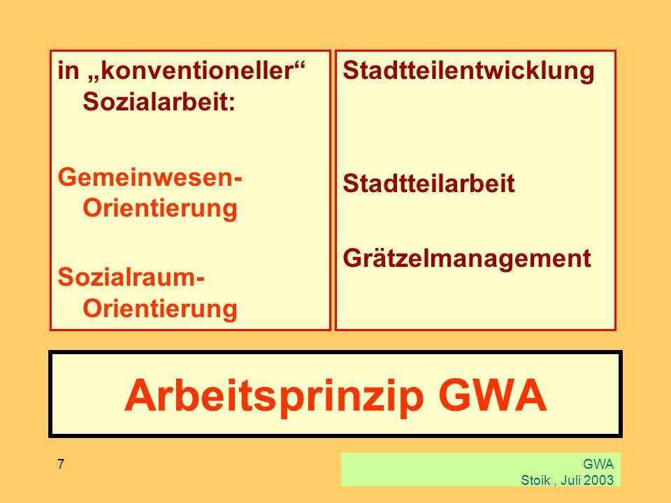 GWA Stoik, Juli 2003 7 Arbeitsprinzip GWA in konventioneller Sozialarbeit: Gemeinwesen- Orientierung Sozialraum- Orientierung Stadtteilentwicklung Sta