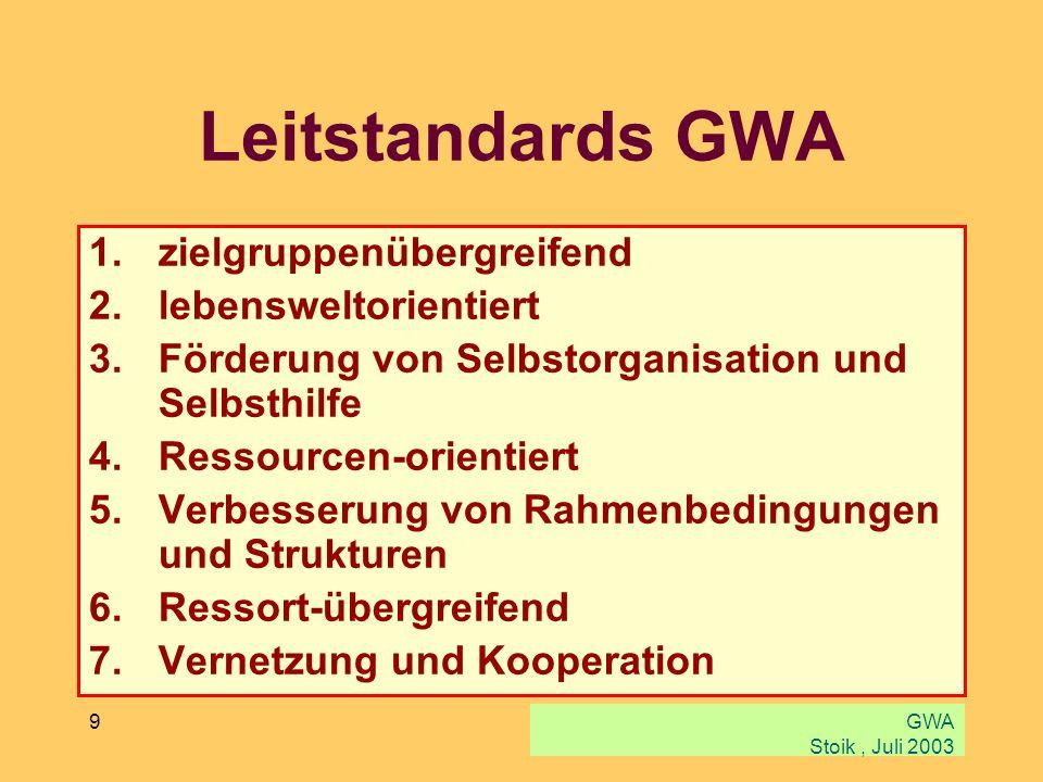 GWA Stoik, Juli 2003 9 Leitstandards GWA 1.zielgruppenübergreifend 2.lebensweltorientiert 3.Förderung von Selbstorganisation und Selbsthilfe 4.Ressour