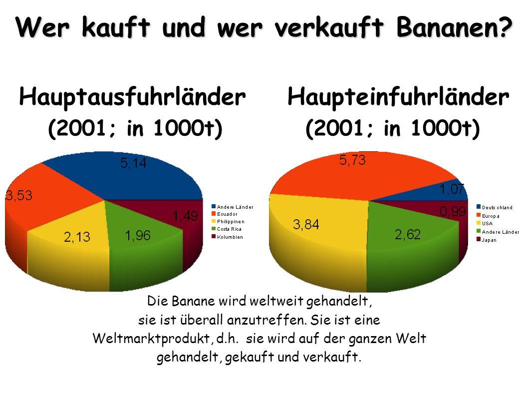 Wer kauft und wer verkauft Bananen? Wer kauft und wer verkauft Bananen? Hauptausfuhrländer Haupteinfuhrländer (2001; in 1000t) (2001; in 1000t) Die Ba
