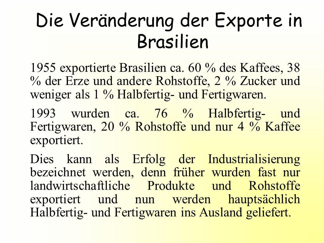 Die Veränderung der Exporte in Brasilien 1955 exportierte Brasilien ca. 60 % des Kaffees, 38 % der Erze und andere Rohstoffe, 2 % Zucker und weniger a