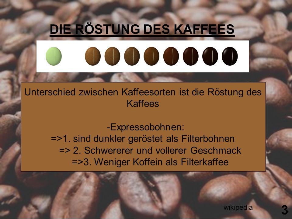 3 DIE RÖSTUNG DES KAFFEES Unterschied zwischen Kaffeesorten ist die Röstung des Kaffees -Expressobohnen: =>1. sind dunkler geröstet als Filterbohnen =