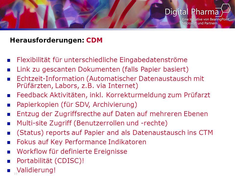 10 Herausforderungen: CDM Flexibilität für unterschiedliche Eingabedatenströme Link zu gescanten Dokumenten (falls Papier basiert) Echtzeit-Informatio