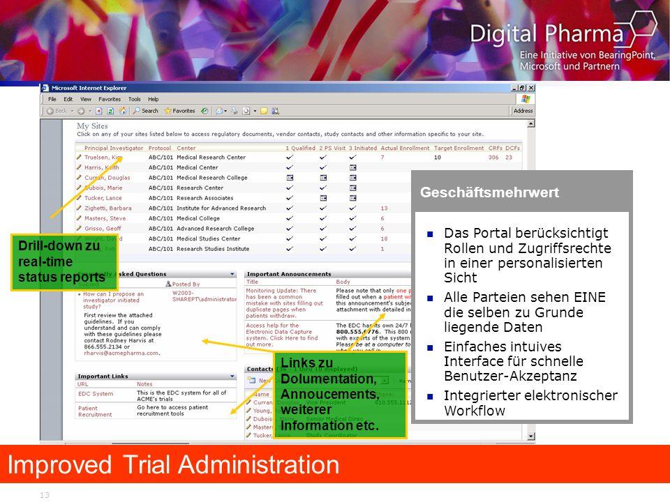 13 Improved Trial Administration Geschäftsmehrwert Das Portal berücksichtigt Rollen und Zugriffsrechte in einer personalisierten Sicht Alle Parteien s