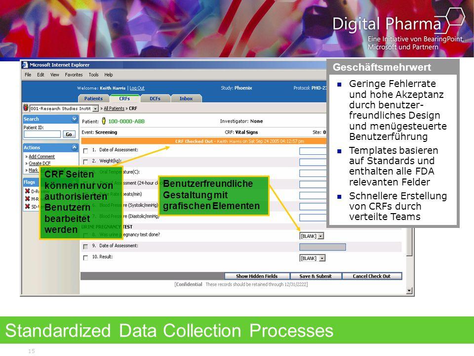 15 Standardized Data Collection Processes Geschäftsmehrwert Geringe Fehlerrate und hohe Akzeptanz durch benutzer- freundliches Design und menügesteuer